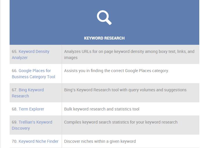 content marketing for seo incredible statistics \u0026 effective